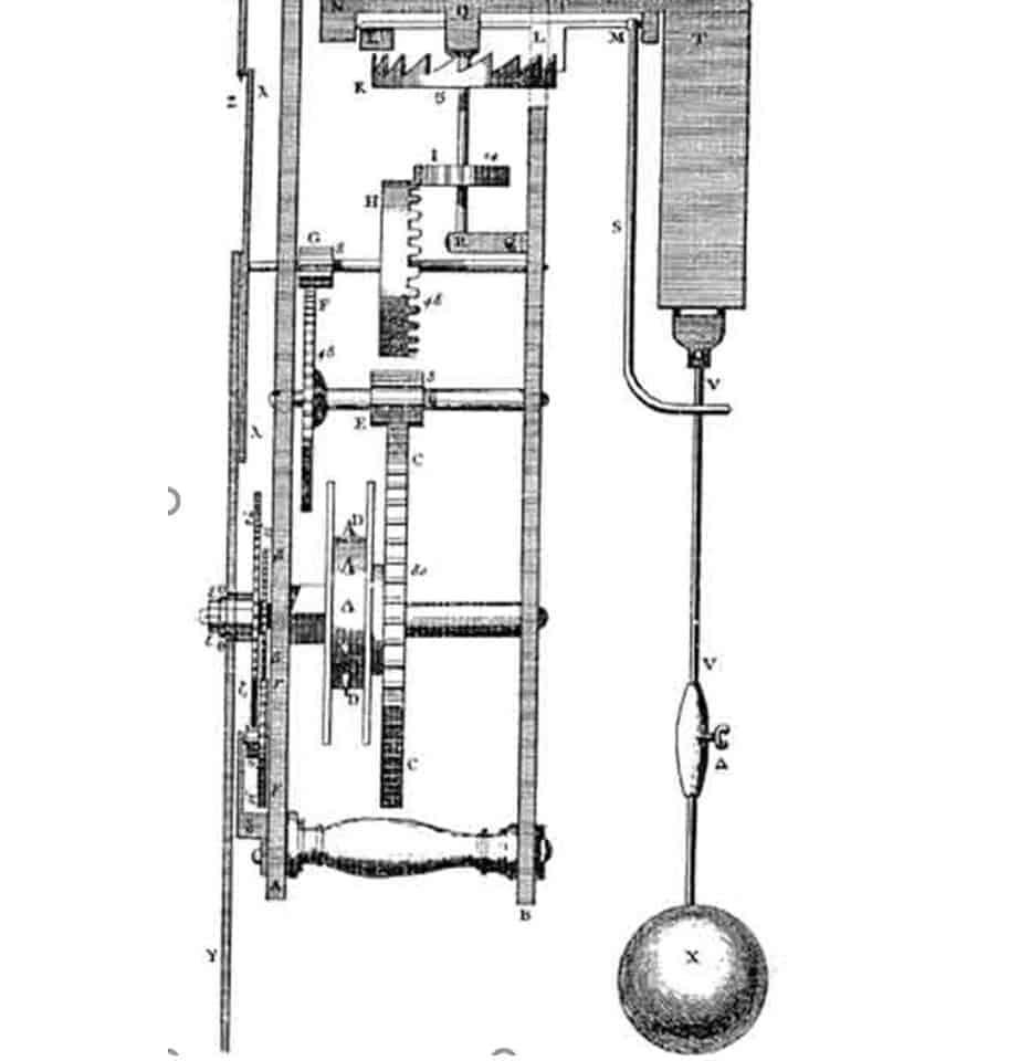 Die Erfindung der Pendeluhr und Viertelstunden-Repetition