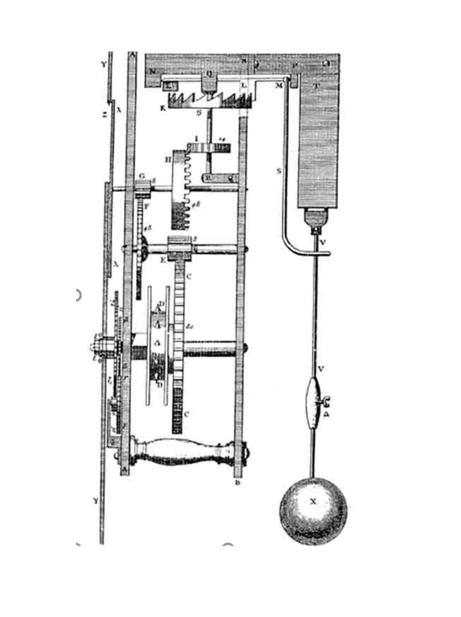 Die Geschichte der Uhr Geschichte der Uhr: Die Erfindung der Pendeluhr, Unruh, Taschenuhr bis zur Repetition