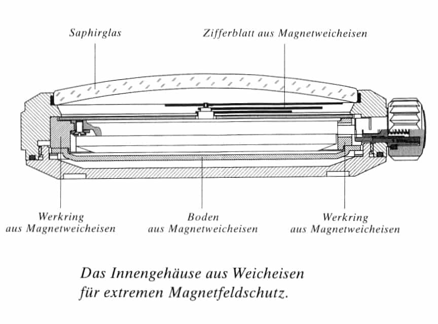 Amagnetisch Innengehäuse IWC Ingenieur 2