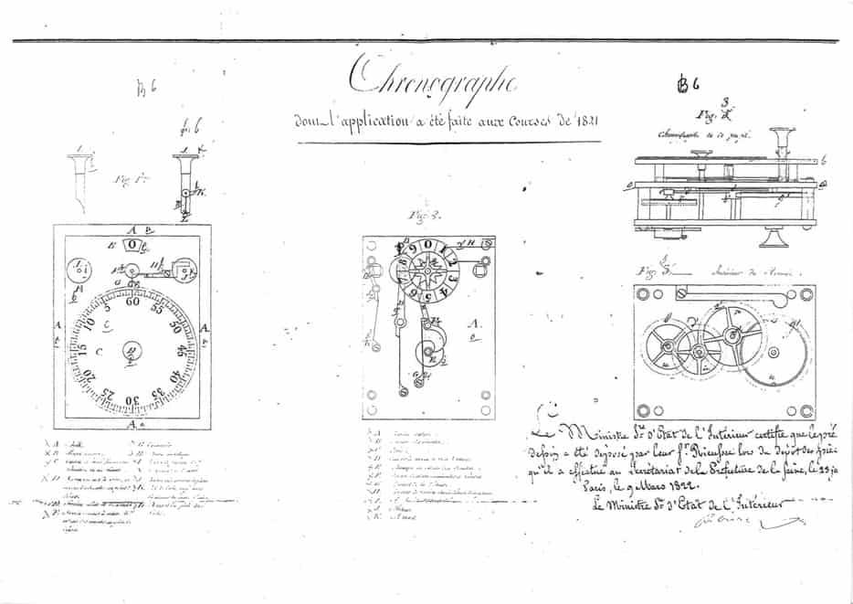 Das Patent für den ersten echten Chronographen
