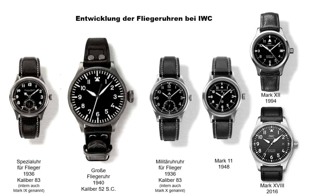Die Fliegerarmbanduhren von IWC ausgehend vom Jahr 1936 bis 2016