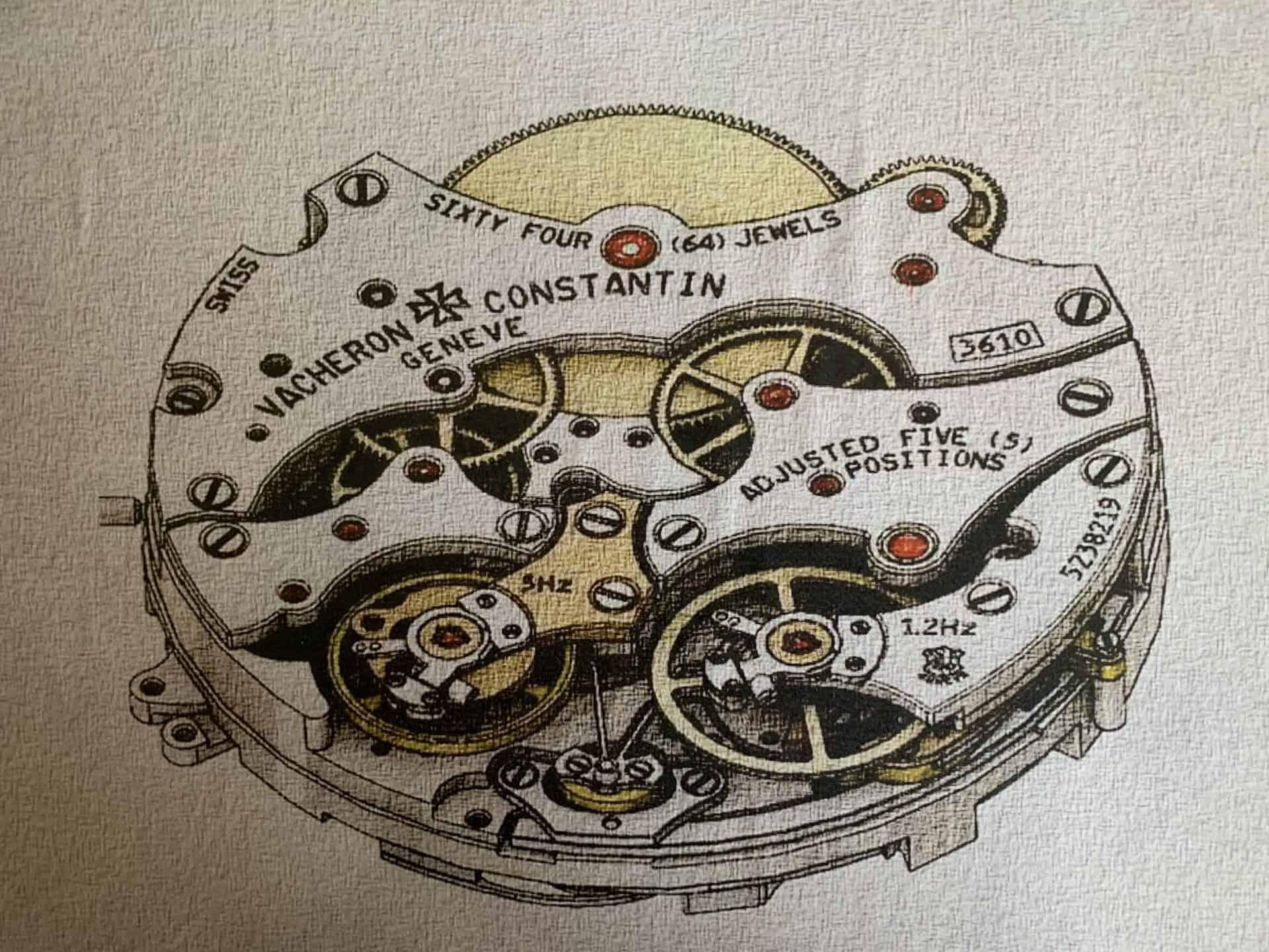 Das neue innovative Vacheron Constantin Kaliber 3610 mit seiner möglichen Tempowahl