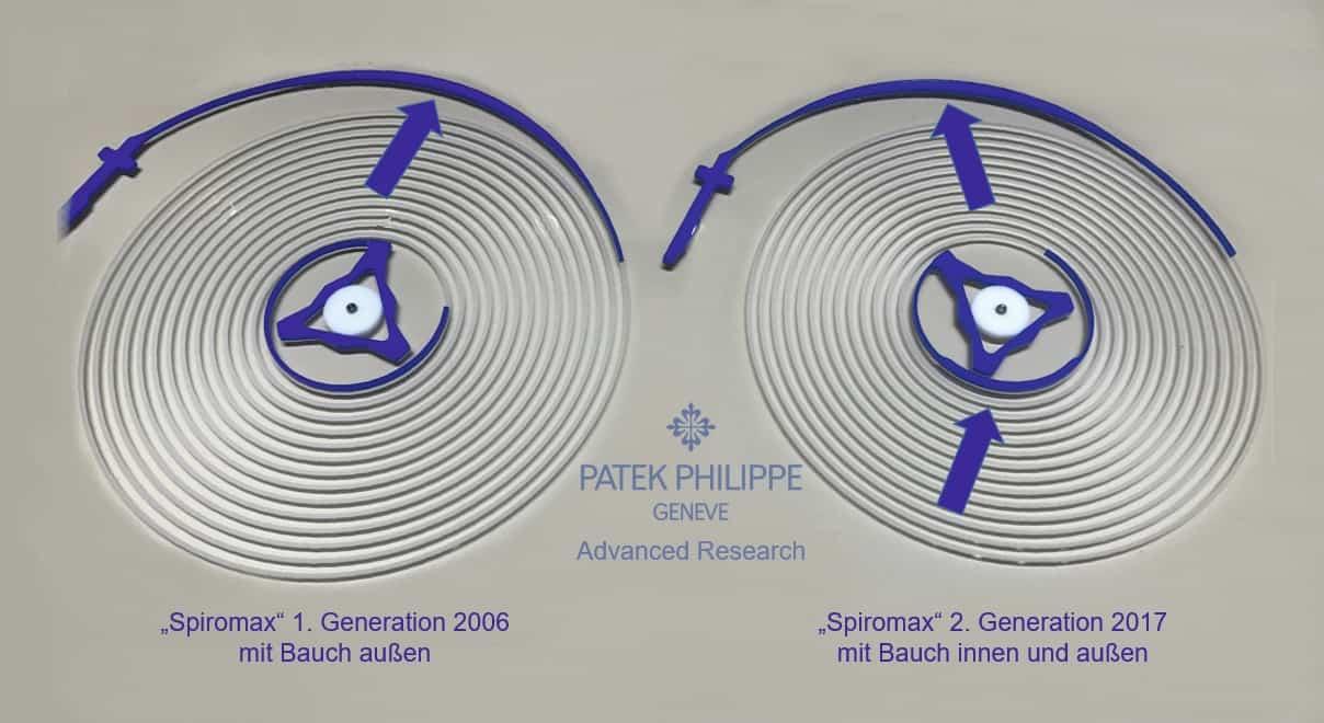 """Im Vergleich die Patek Philippe """"Spiromax"""" Unruhspiralen der 1. und 2. Generation"""