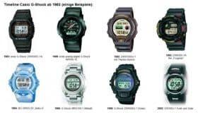 G-Shock – von der ersten digitalen Funktionsuhr zur heutigen Multifunktionsuhr