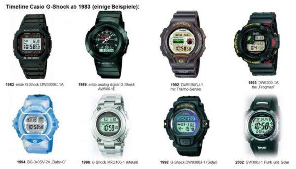 So entwickelte sich die erste Casio G-Shock Funktionsuhr zur heutigen Multifunktionsuhr