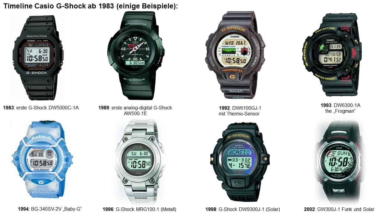 Die ersten Anfänge der G-Shock von 1983 bis 2002