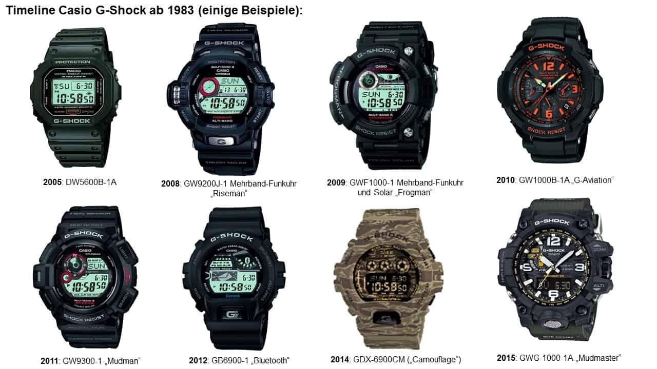 G-Shock Modelle der Jahre 2003 bis 2015
