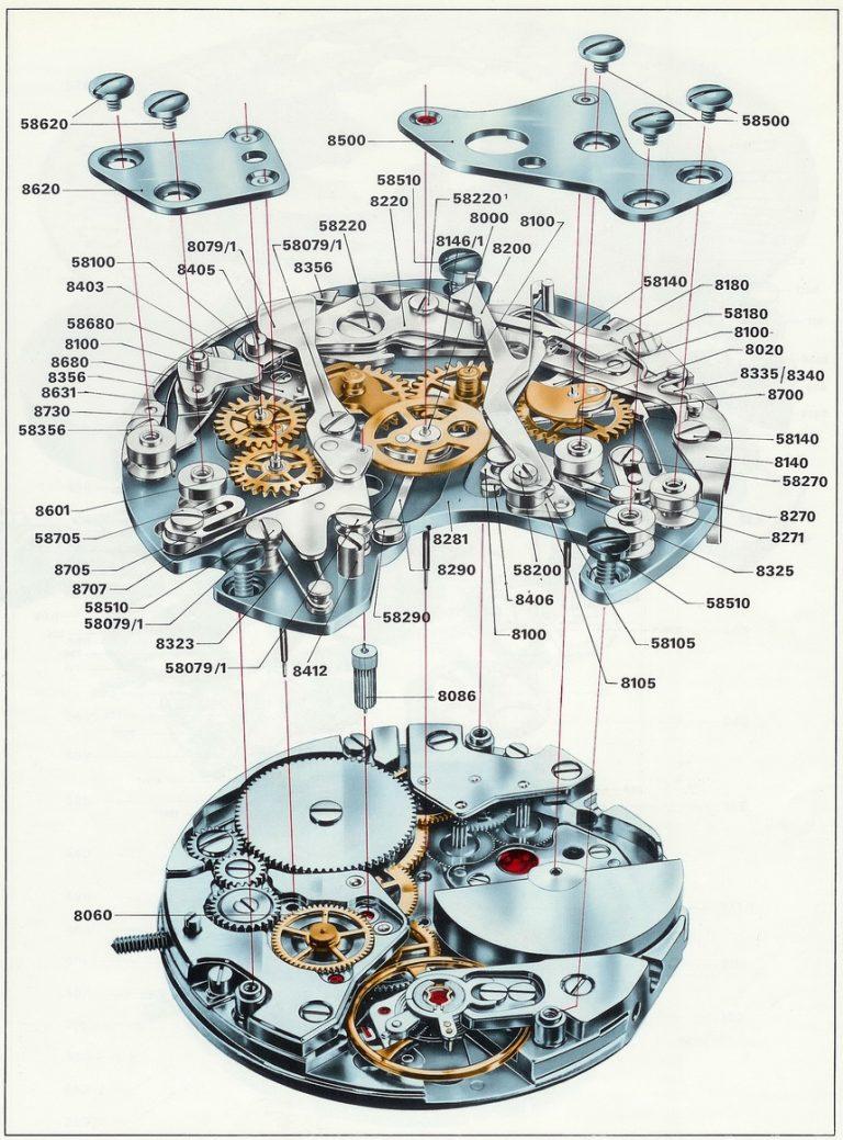 Die Explosionszeichnung des Kalibers 11 mit der Mikrorotor-Lösung für den Automatik-Chronographen