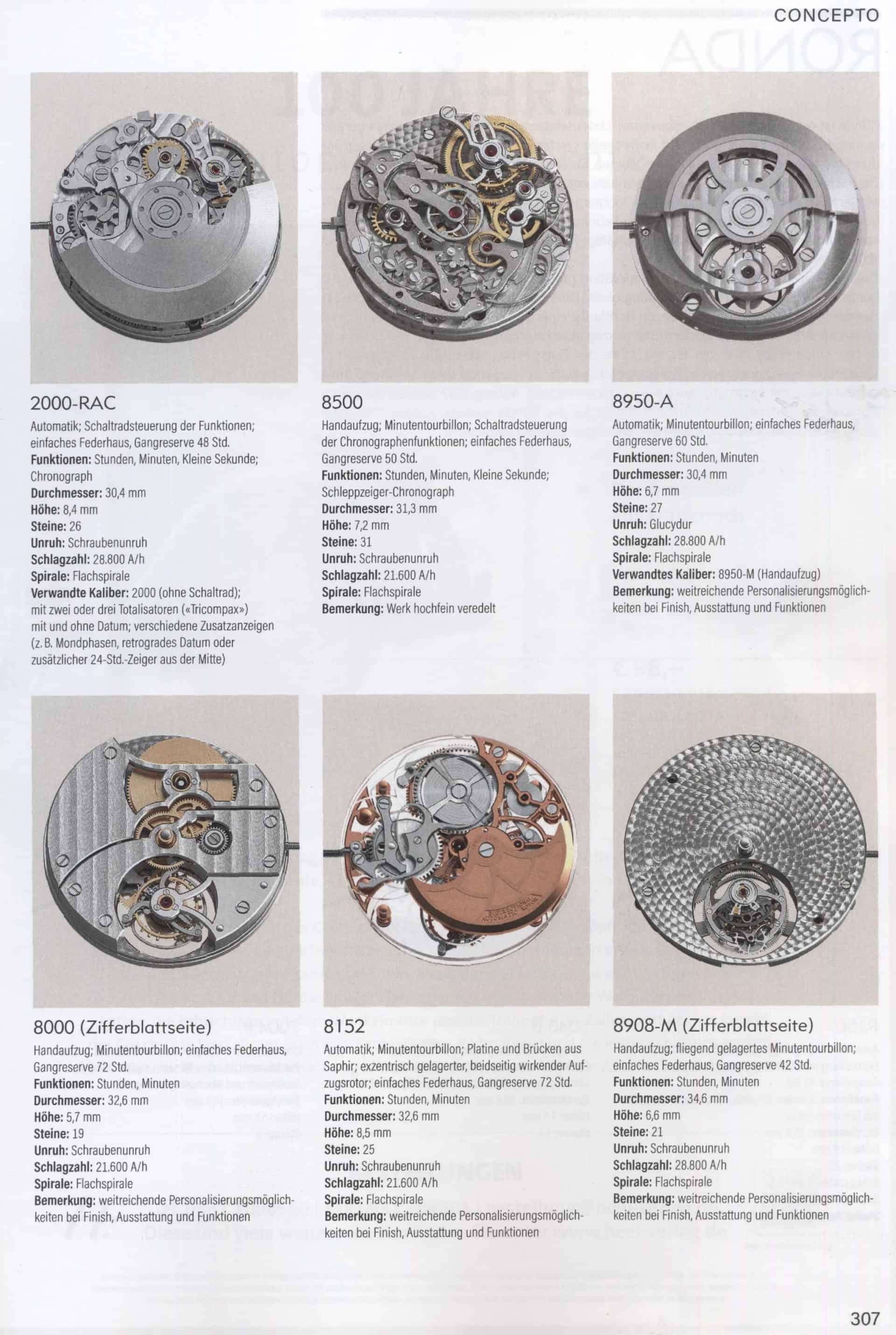 Armbanduhren Katalog Heel 2019 Concepto