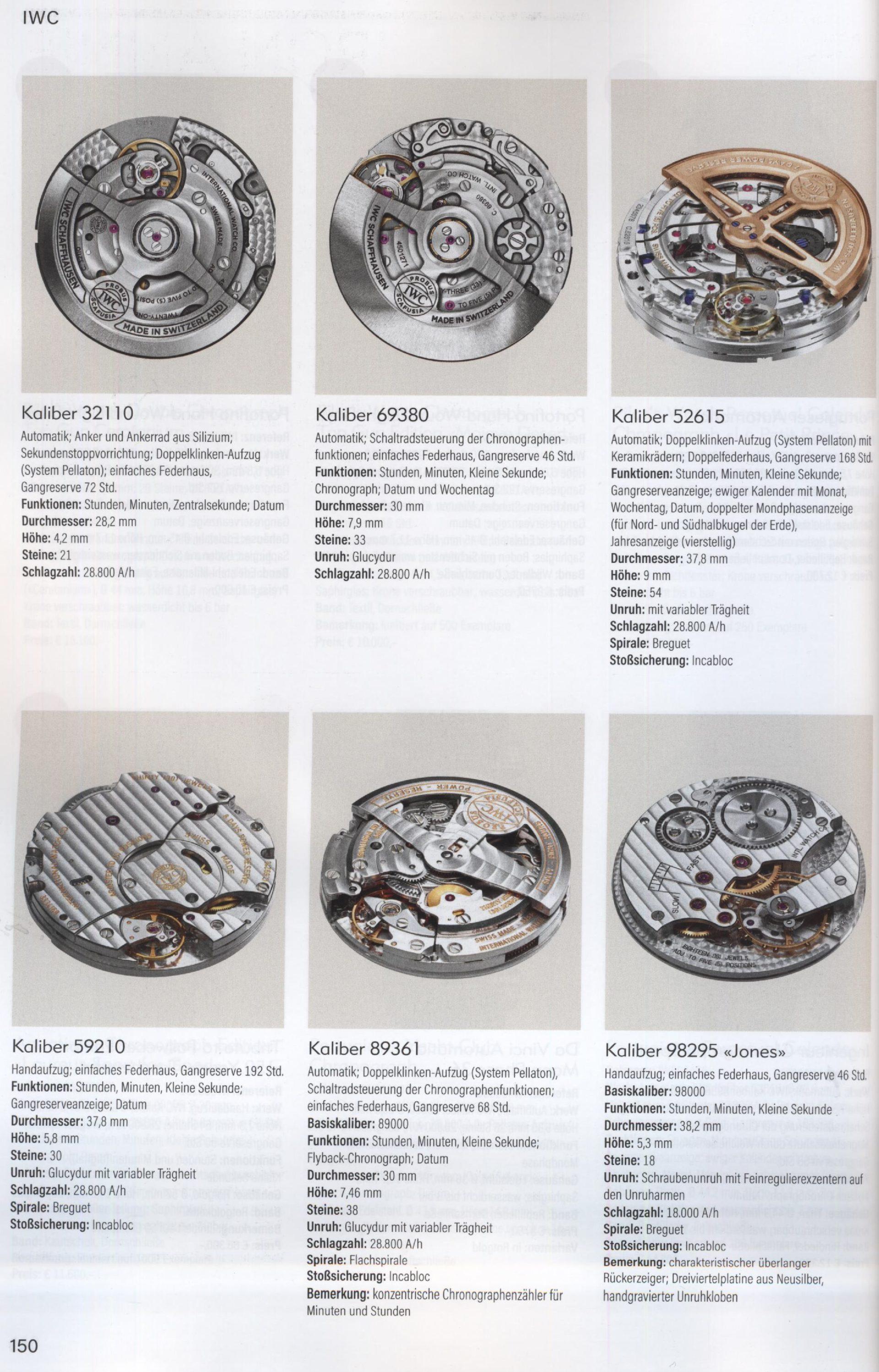 Armbanduhren Katalog Heel 2019 IWC