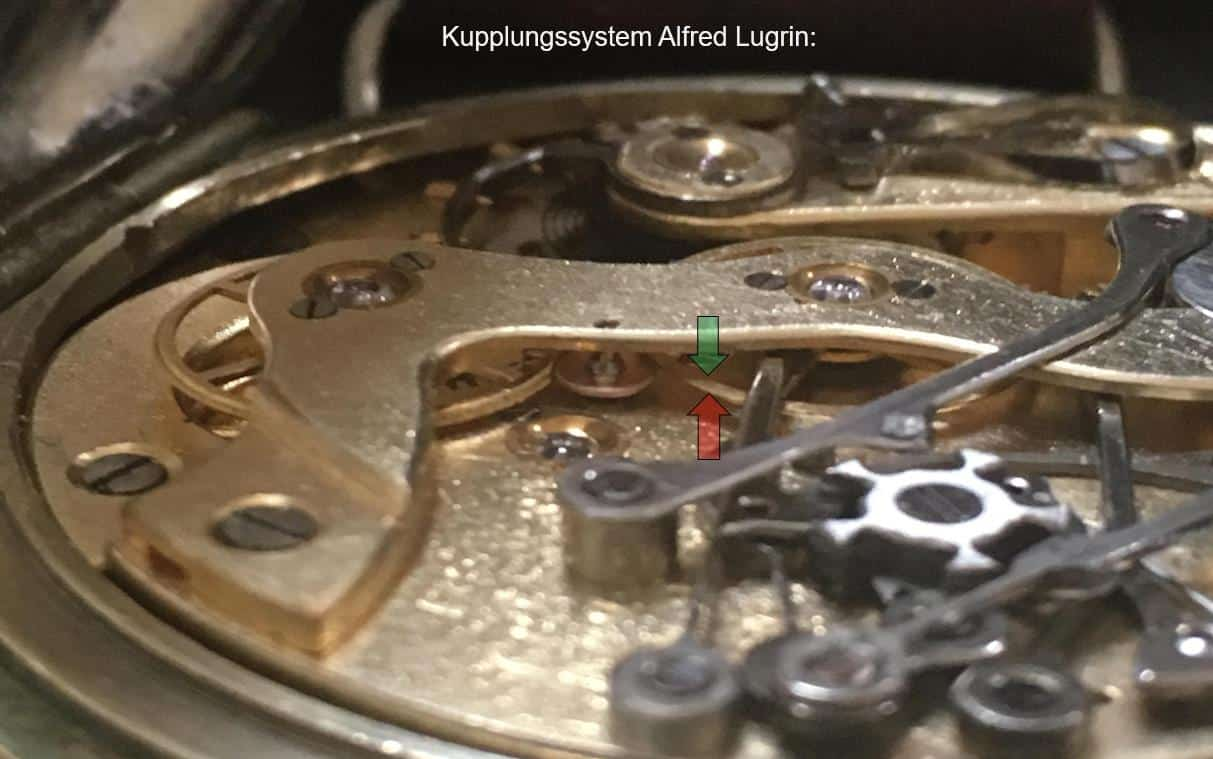 Chronographenkupplungen 4 System Lugrin