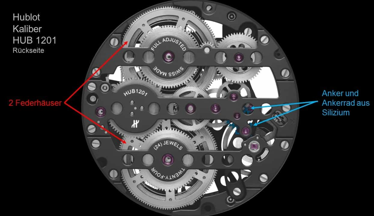 Sichtbare Mechanik