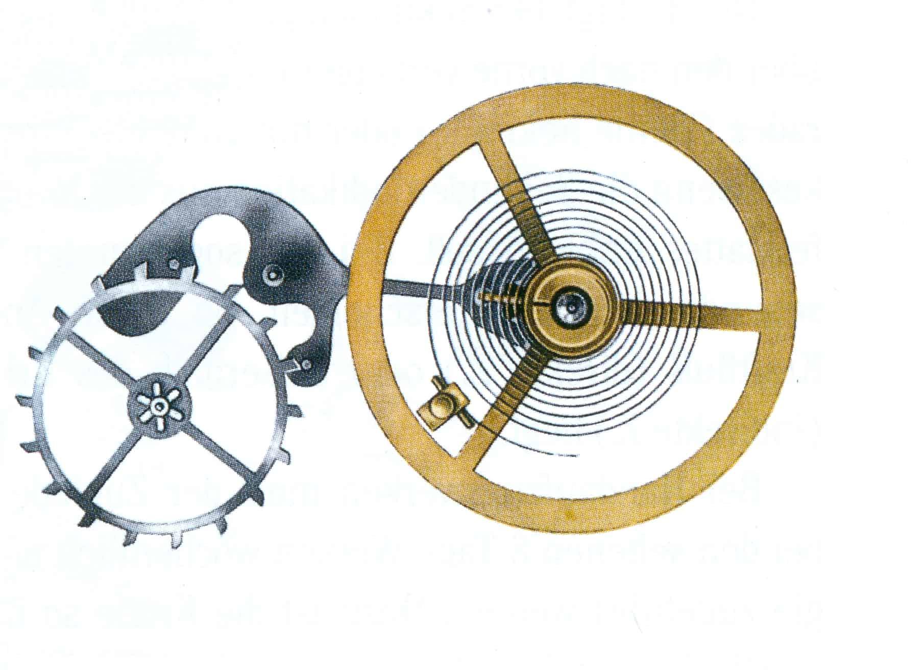 Die ursprüngliche Stiftankerhemmung für Armbanduhren