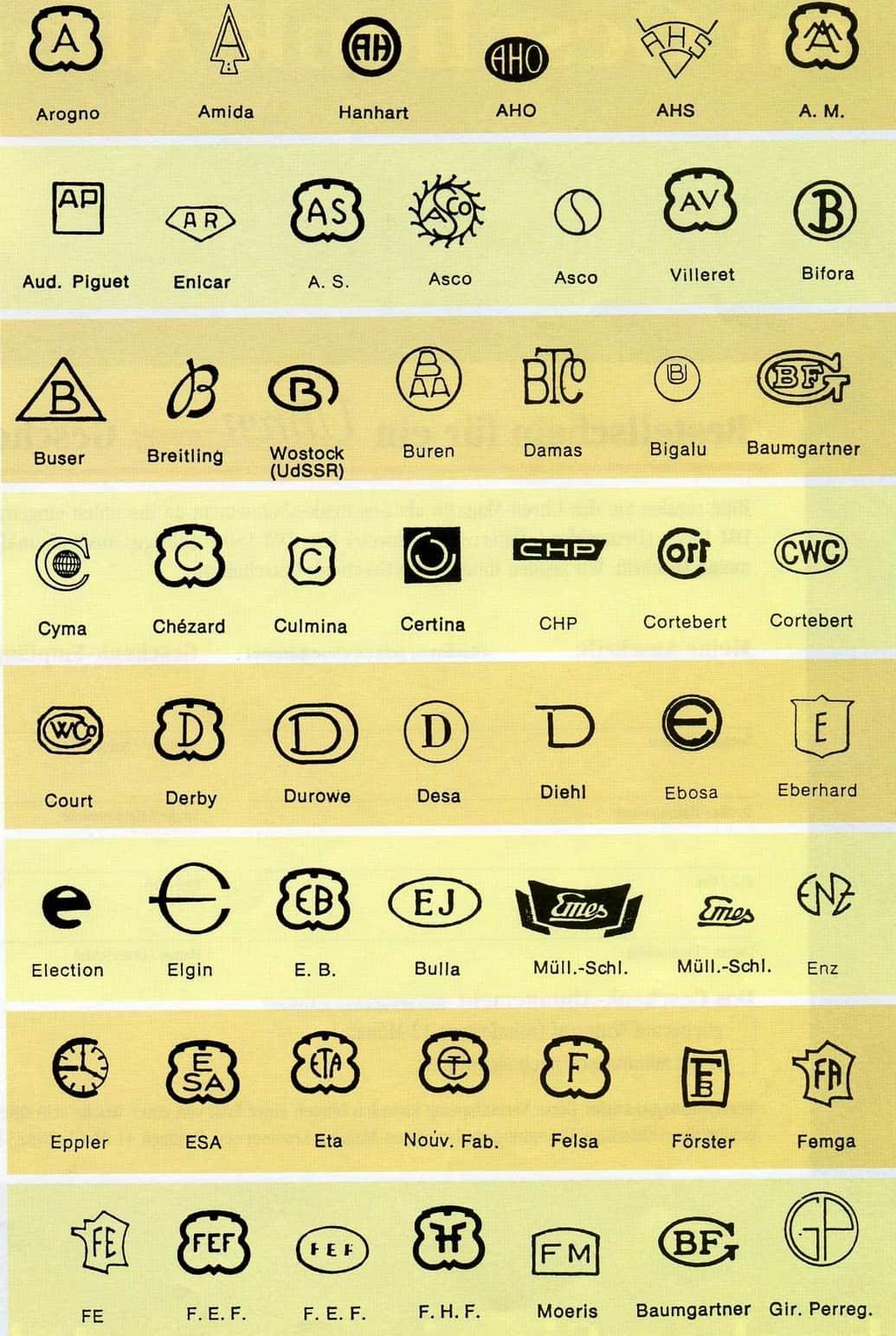 Die Ebauches SA Marken und ihre Markenzeichen auf den Rohwerken