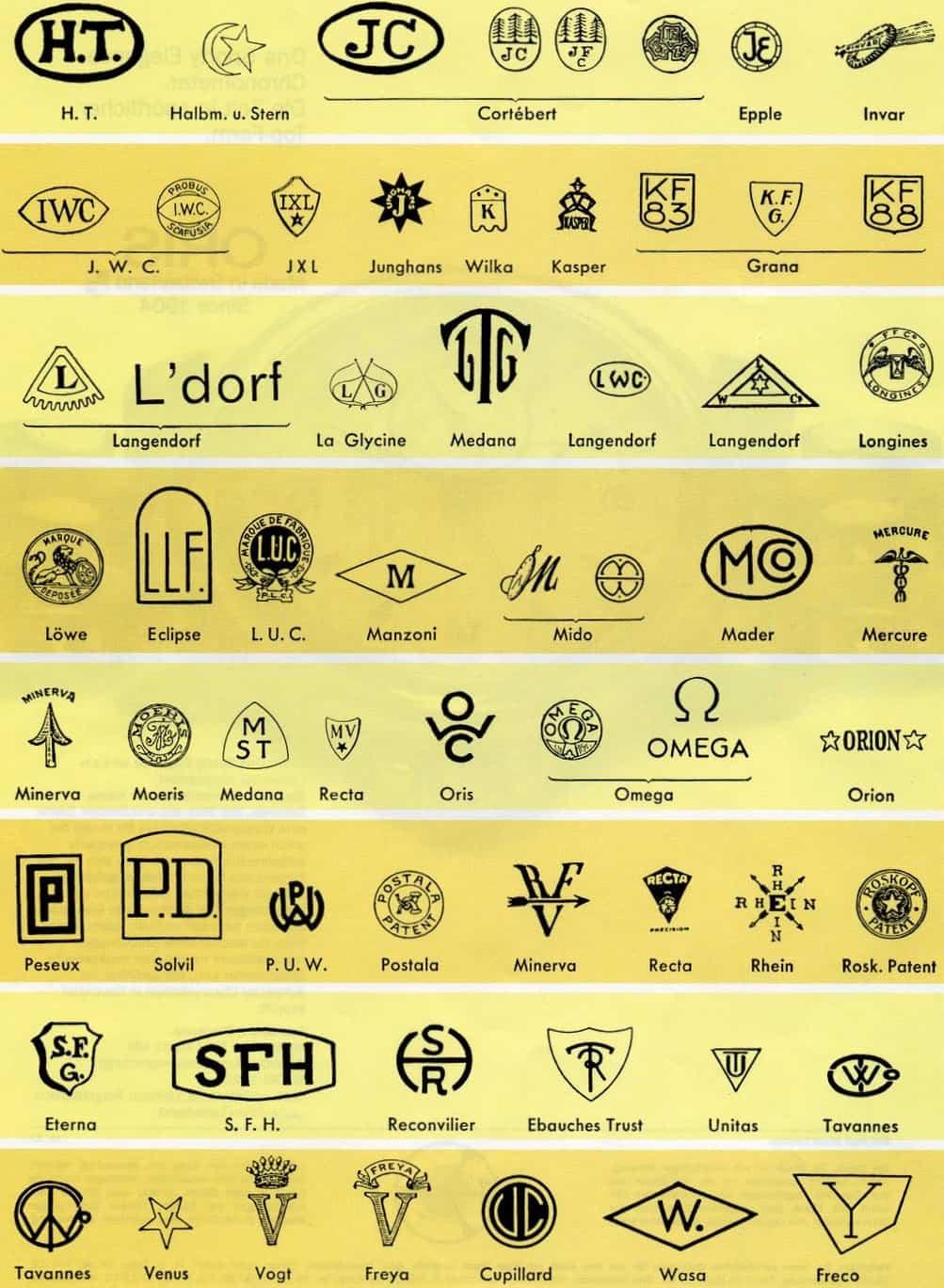 Die Ebauches SA Marken und ihre Markenzeichen auf den Rohwerken - Teil 3