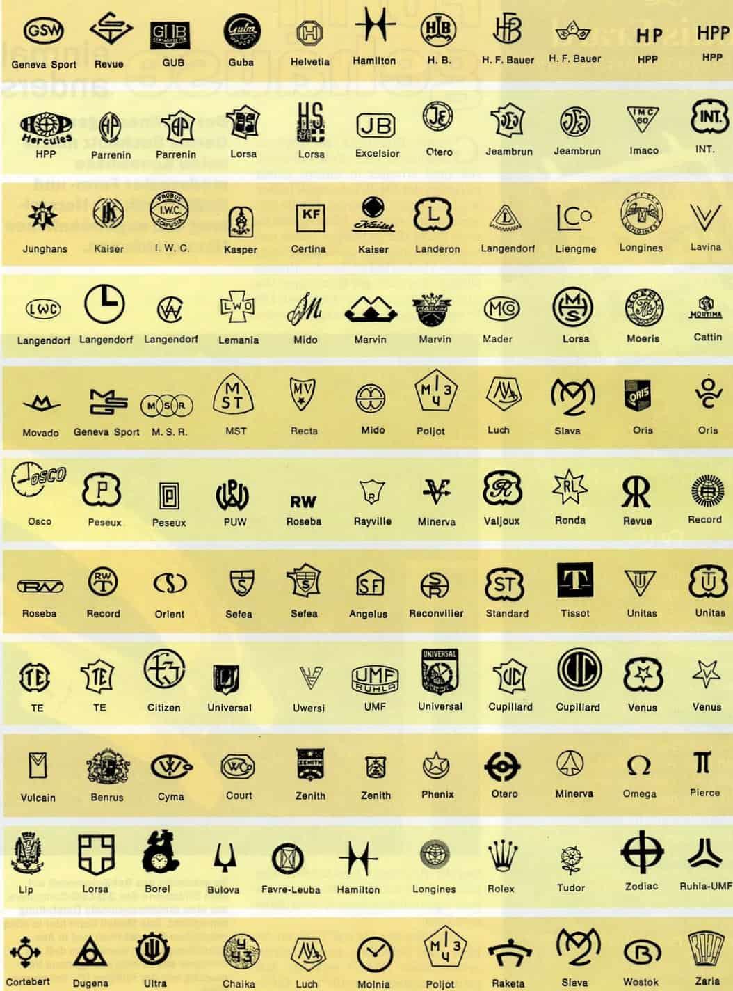 Die Ebauches SA Marken und ihre Markenzeichen auf den Rohwerken - Teil 2