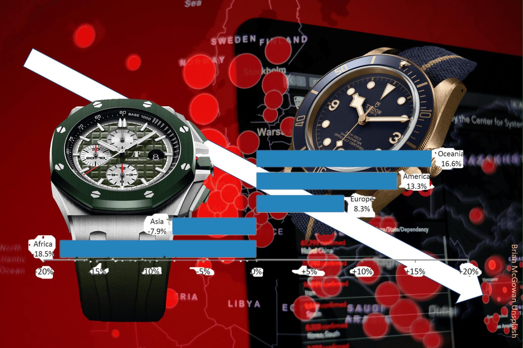 Schweizer Uhrenindustrie Export in der KriseDer Coronavirus hat die Uhrenindustrie befallen