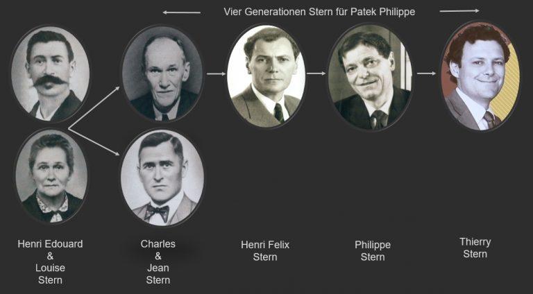 Der Stammbaum der Familie Stern im Einsatz für Patek Philippe