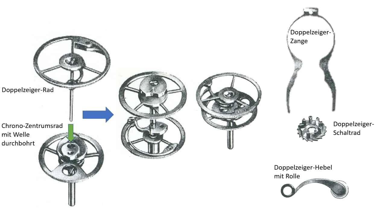 Das Durchbohren der langen Welle des Chronographen-Zentrumsrads ist kompliziert
