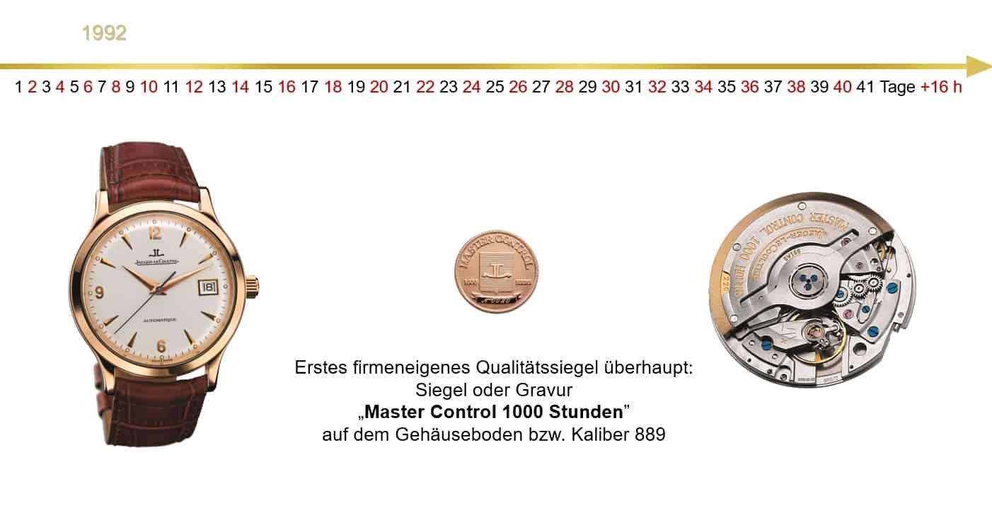 """Jaeger-LeCoultre und sein strenges eigenes Qualitätssiegel """"Master Control 1000 Stunden"""""""