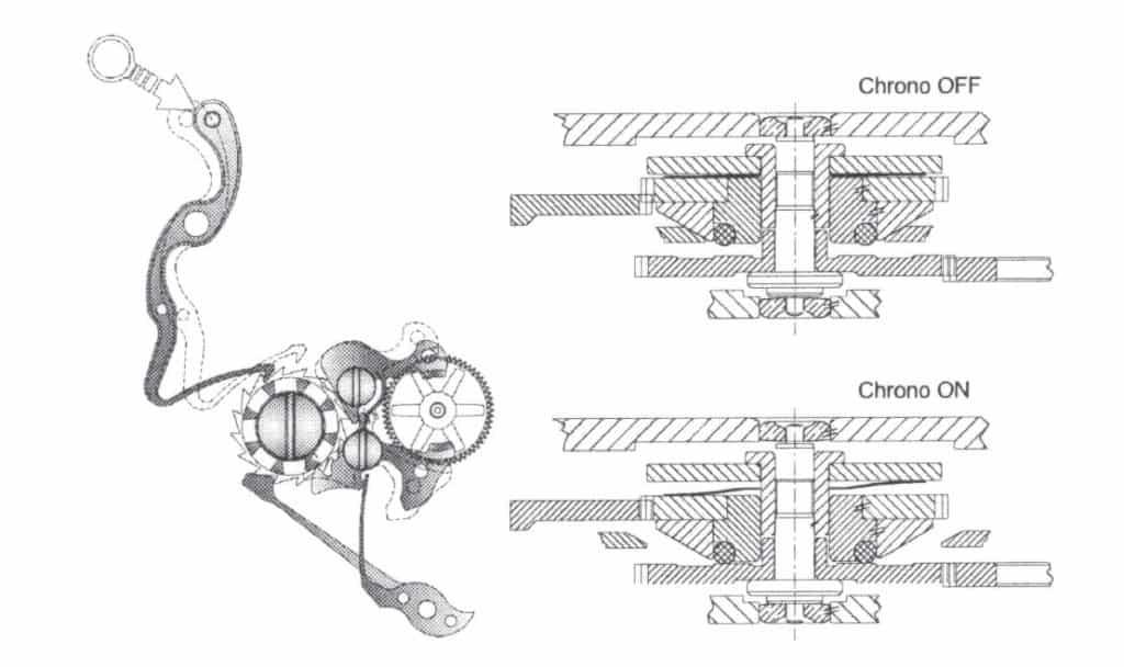 Chopard Chronographenkaliber L.U.C 10 CF Vertikalkupplung