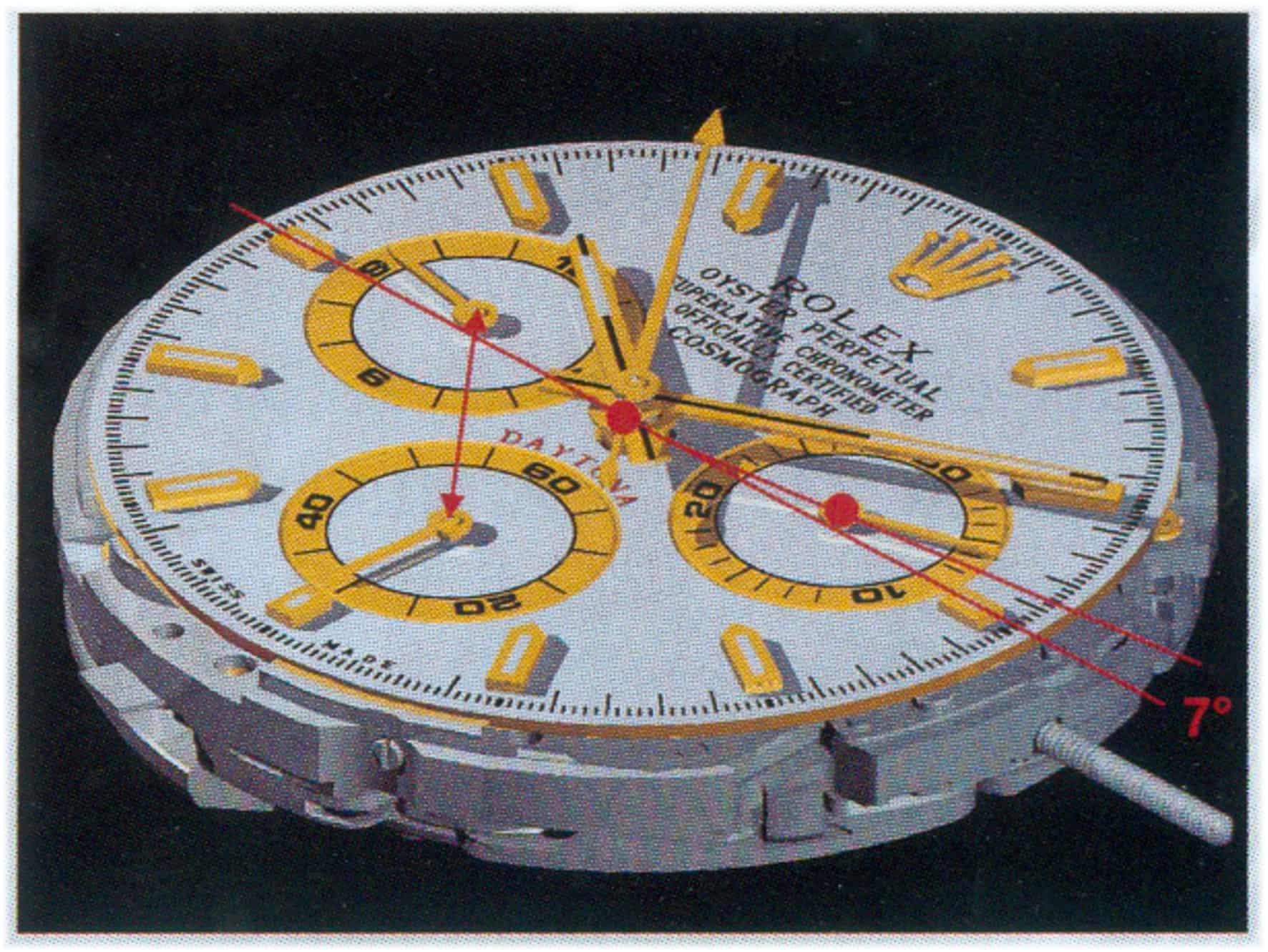 """Beim Kaliber 4130 sind die Zählzeiger um sieben Grad gegenüber der Mittelachse versetzt. Die Sekundenskalierung ist auf 2,5 Herz ausgelegt. Bei vier Hertz dürften nur drei Teilstriche zwischen den vollen Sekunden vorhanden sein. Bei """"6"""" dreht die Permanentsekunde."""