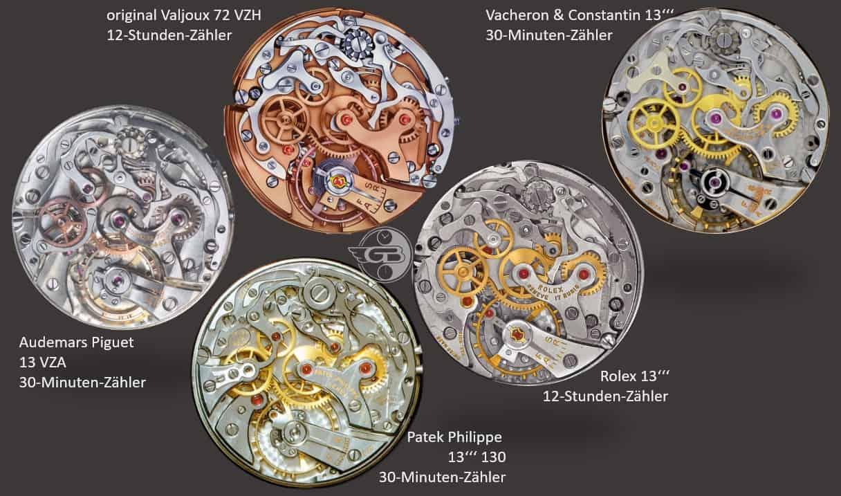 Die Kaliber Valjoux 23 VZ und 72 VZH wurden von allen Top Uhrenmarken verwendet