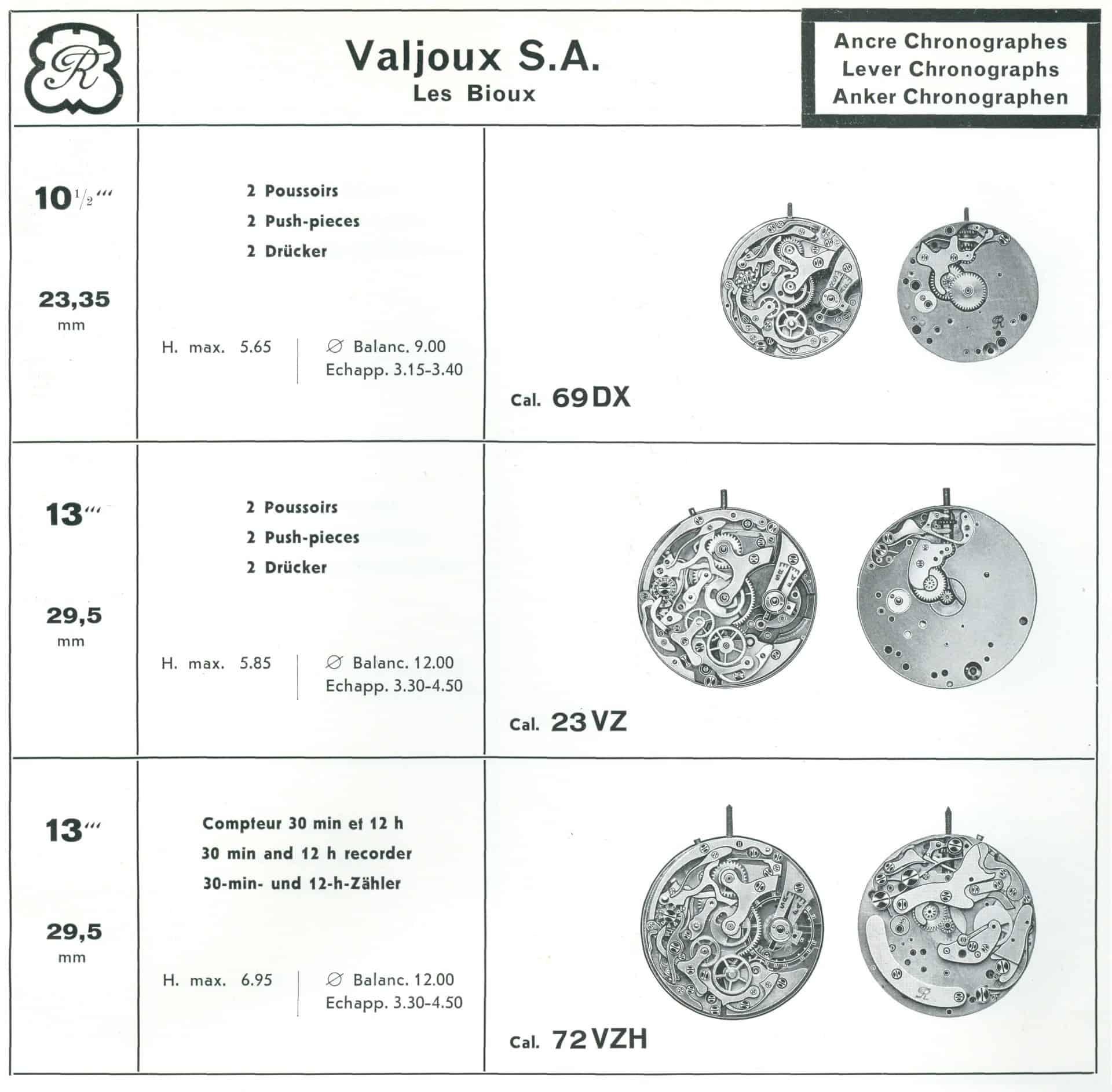 Die von Audemars Piguet verwendeten Valjoux Chronographenkaliber 69 DX, 23 VZ und 72 VZH