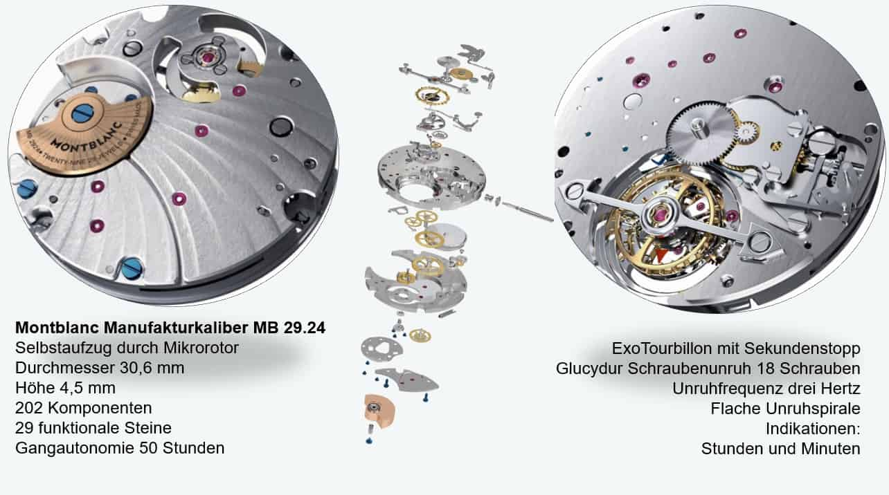 Das Manufakturkaliber Montblanc Automatikkaliber MB 29.21