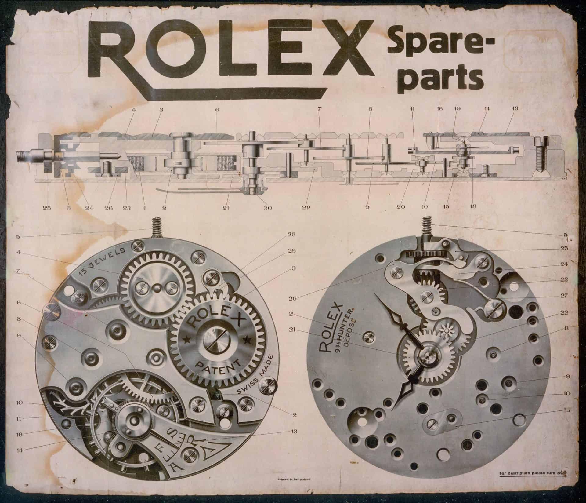 Das gleichermaßen zuverlässige wie präzise Aegler Kaliber für Rolex von 1920
