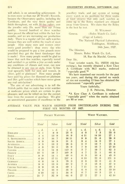 Brief zu den Rolex zertifizierten Chronometer von Hans Wilsdorf an das Goldsmiths Journal, 1927