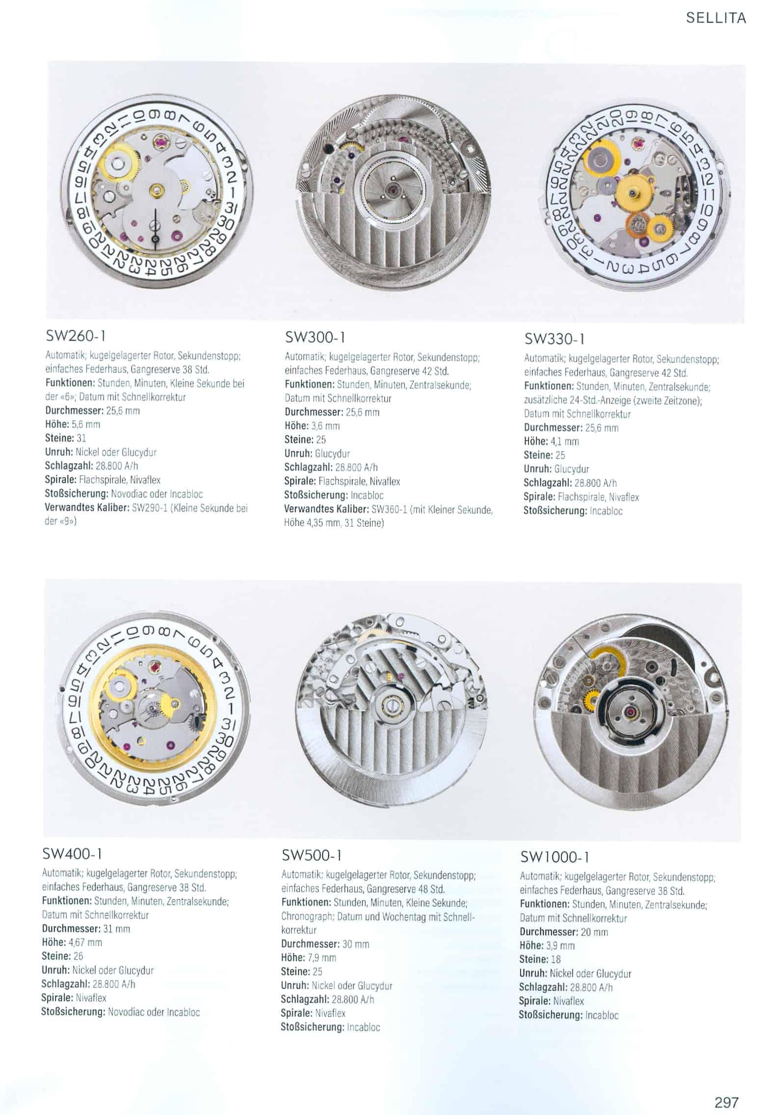 Armbanduhren Katalog Heel Verlag 2020 2021 Sellita