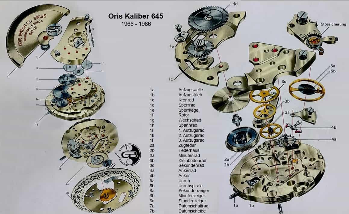 Das Manufakturkaliber Oris 645 Automatik und seine Bestandteile