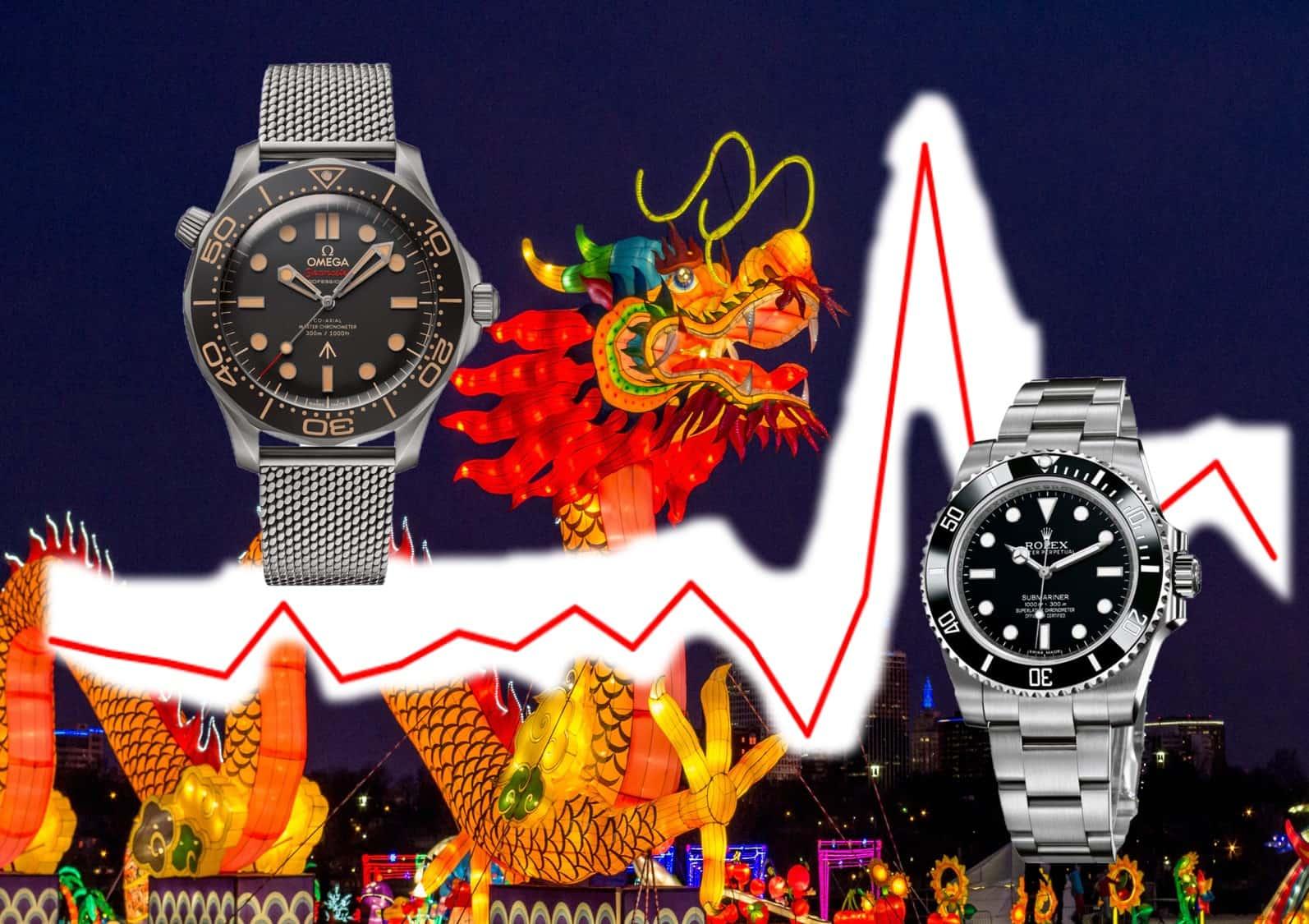 Schweizer Uhrenindustrie Exporte Oktober 2020Das Jahr des Drachen für die Schweizer Uhrenindustrie Exporte. China bestimmt die Richtung.