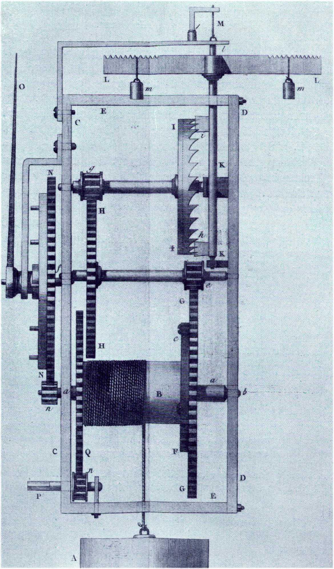 Werk einer frühen Räderuhr mit Spindelhemmung (K), Foliot (L) und Gewichtantrieb (A)