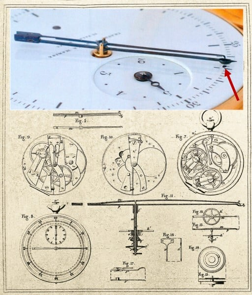 Das Folgemodell des Zeiger-Tintenschreiber Chronograph von Nicolas Matthieu Rieussec