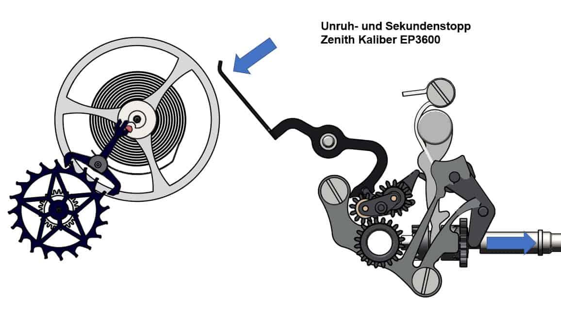 Funktionsweise des Zenith El Primero Chronomaster Sport Sekundenstopp