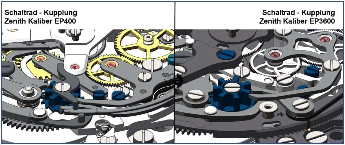 Zenith El Primero Kaliber EP400 und EP3600 Schaltrad und horizontale Räderkupplung (C) Uhrenkosmos