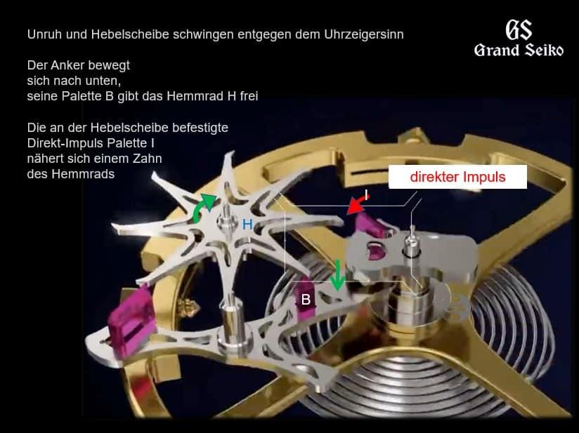 Kaliber 9SA5 Doppelimpuls-Hemmung - direkter Kraftstoß Funktionsweise 2