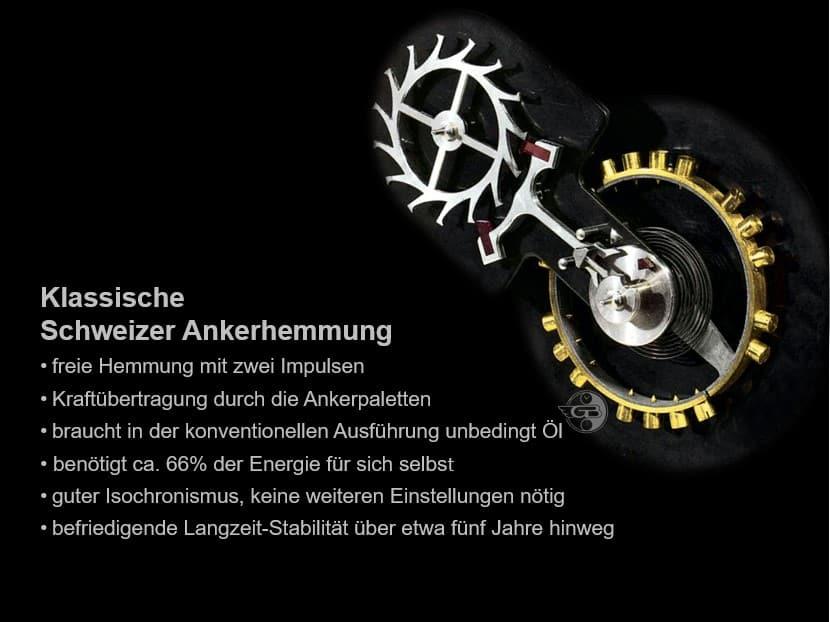 Schweizer Ankerhemmung Illustration Uhrenkosmos