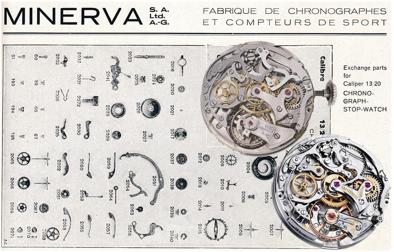 historisches Minerva Chronographenkaliber 13-20 und  das deutlich edlere Montblanc Minerva MB M13.21