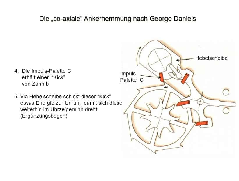 co-axiale Ankerhemmung nach George Daniels Funktionsschema Teil 2