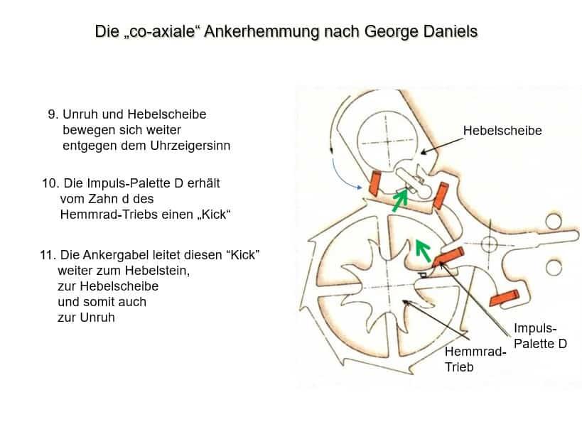 Co-axiale Ankerhemmung nach George Daniels Funktion Teil 4