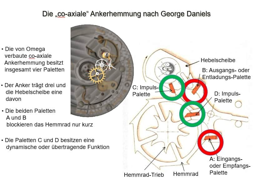 Co-axiale-Ankerhemmung nach George Daniels Funktion-1