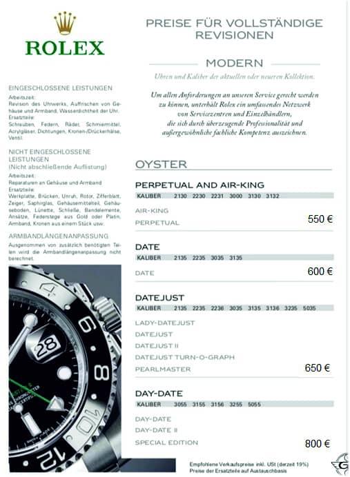 Preise Rolex Revision moderne Uhren