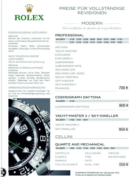 Preise Rolex Revision moderne Uhren 2021 2