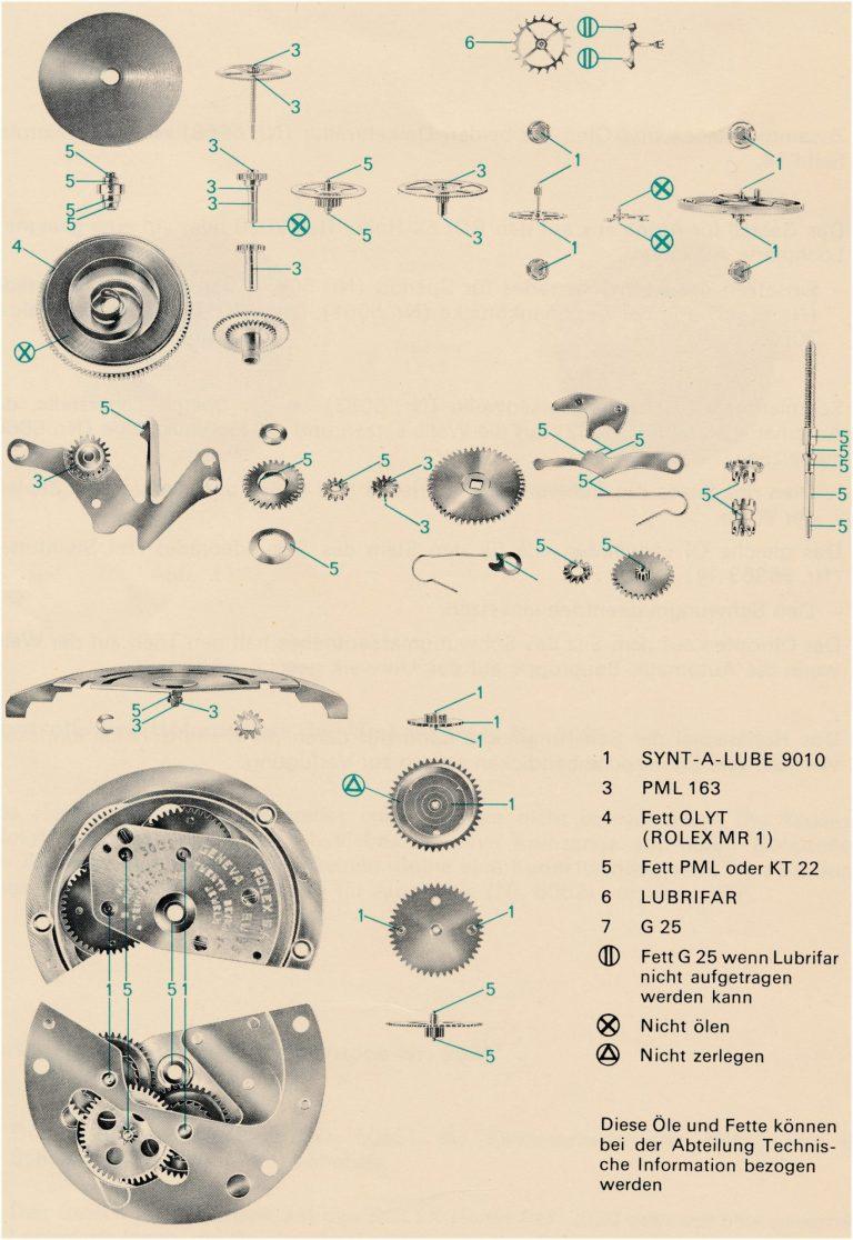 Schmierplan für die Rolex Kaliber 3035 und 3055