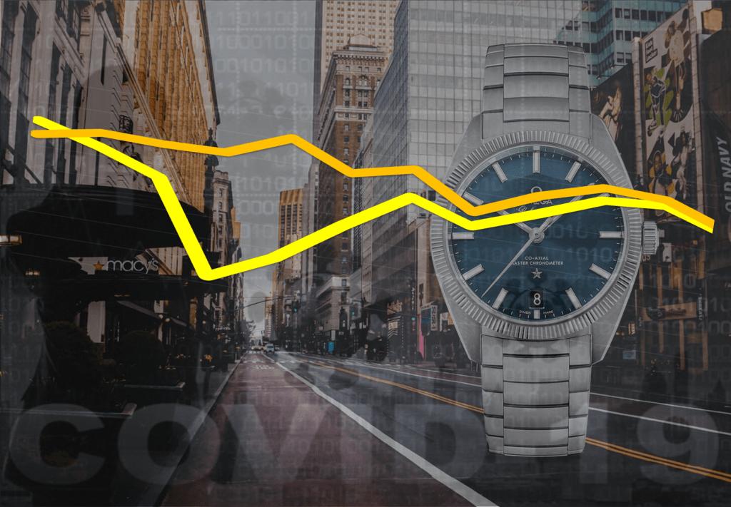 Schweizer Uhrenindustrie 2020 Exportzahlen Entwicklung