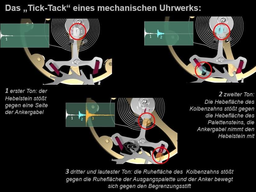 Tik-Tak mechanisches Uhrwerk einer Schweizer Ankerhemmung
