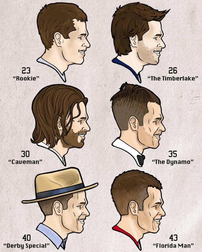 Tom Brady Entwicklung Style und Persönlichkeit